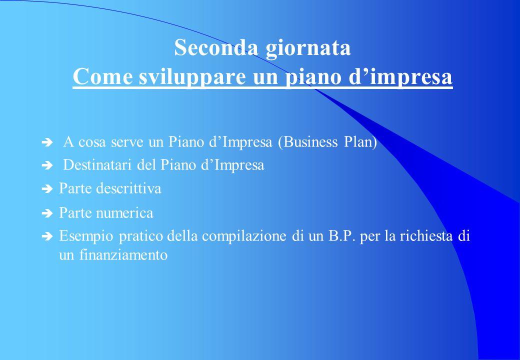 Seconda giornata Come sviluppare un piano dimpresa è A cosa serve un Piano dImpresa (Business Plan) è Destinatari del Piano dImpresa è Parte descritti