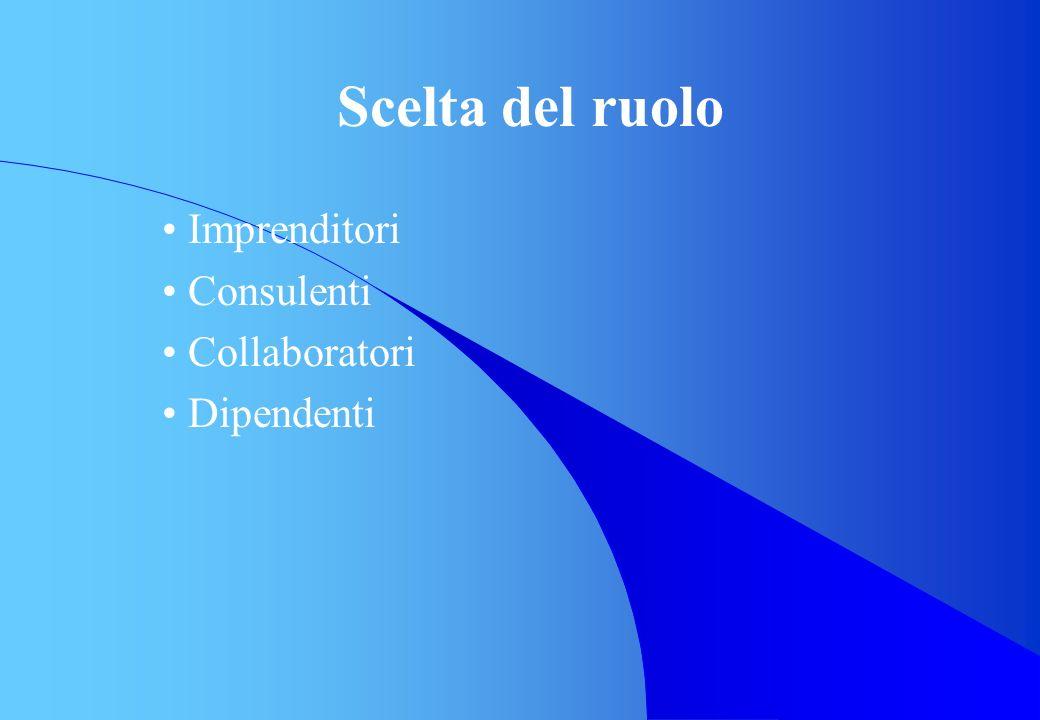 Scelta del ruolo Imprenditori Consulenti Collaboratori Dipendenti