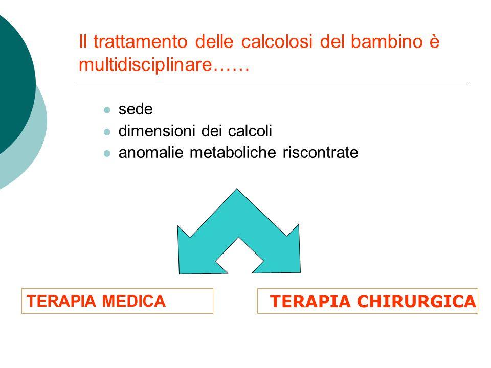 Il trattamento delle calcolosi del bambino è multidisciplinare…… sede dimensioni dei calcoli anomalie metaboliche riscontrate TERAPIA MEDICA TERAPIA C