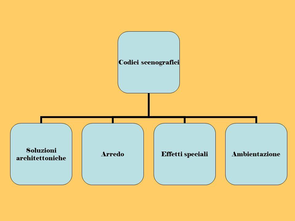 Codici scenografici Soluzioni architettoniche ArredoEffetti specialiAmbientazione