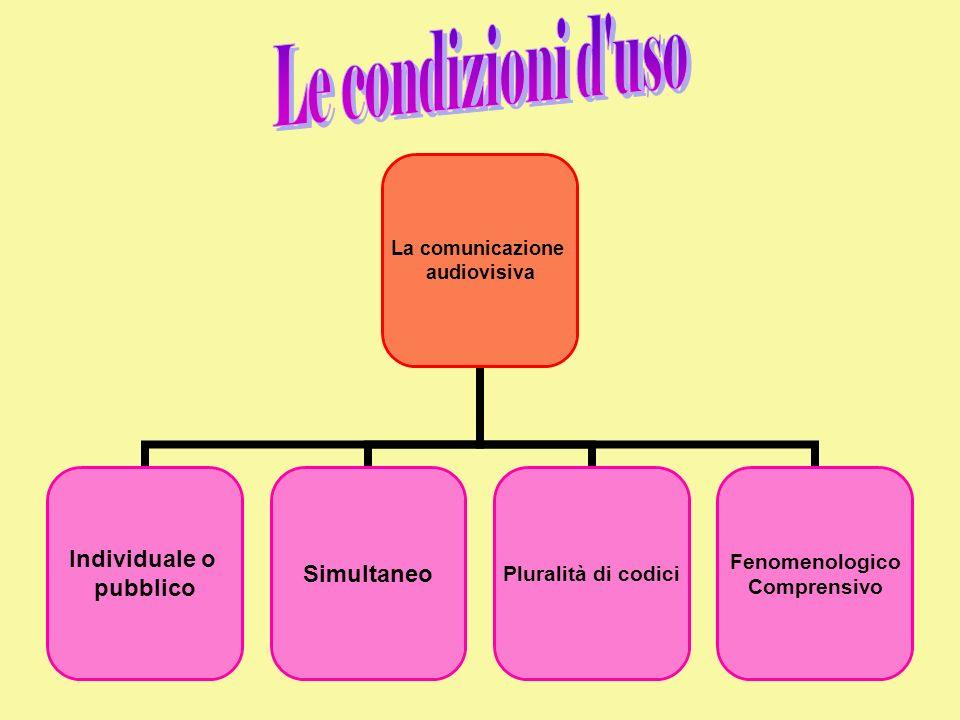 La comunicazione audiovisiva Individuale o pubblico Simultaneo Pluralità di codici Fenomenologico Comprensivo