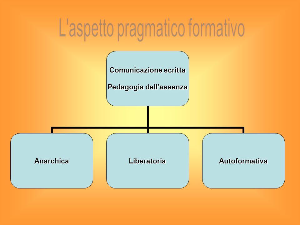Comunicazione scritta Pedagogia dellassenza AnarchicaLiberatoriaAutoformativa