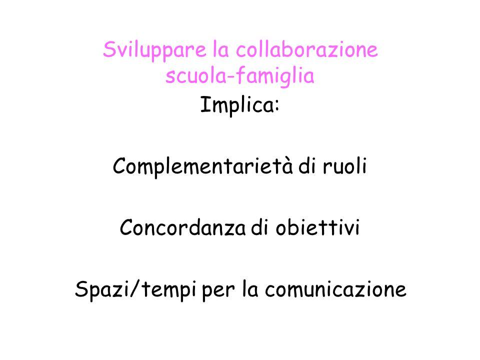Sviluppare la collaborazione scuola-famiglia Implica: Complementarietà di ruoli Concordanza di obiettivi Spazi/tempi per la comunicazione