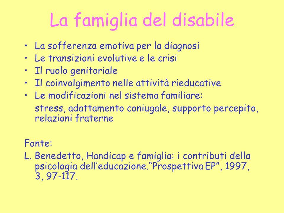 La famiglia del disabile La sofferenza emotiva per la diagnosi Le transizioni evolutive e le crisi Il ruolo genitoriale Il coinvolgimento nelle attivi