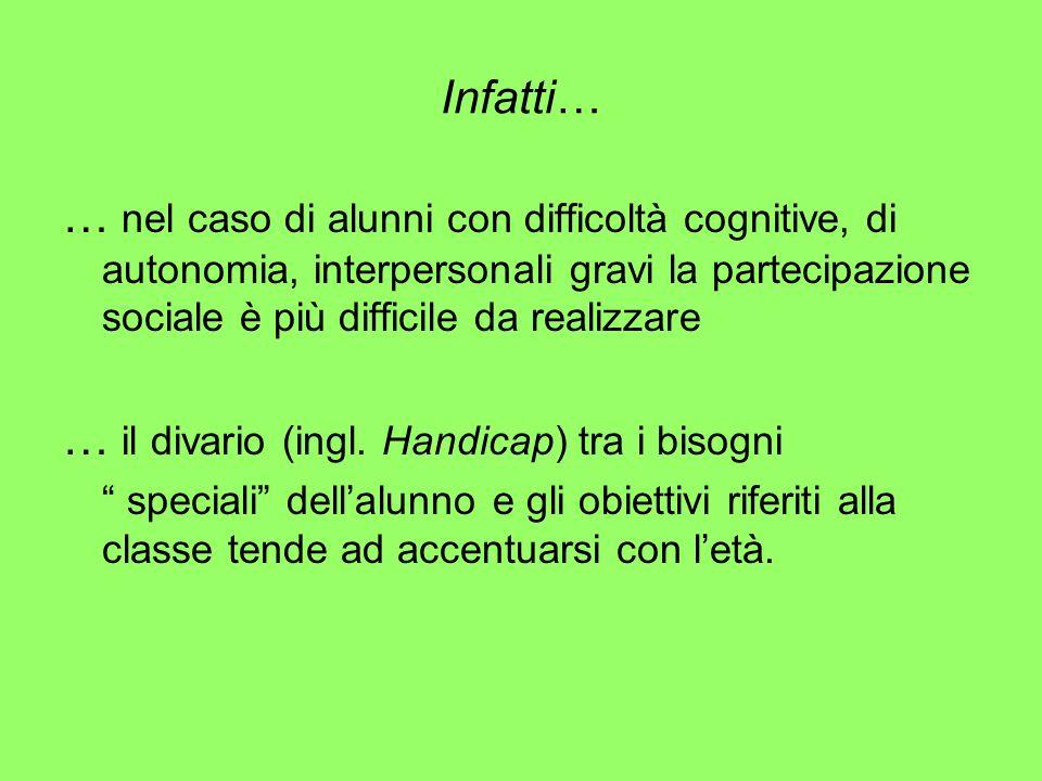 Infatti… … nel caso di alunni con difficoltà cognitive, di autonomia, interpersonali gravi la partecipazione sociale è più difficile da realizzare … i