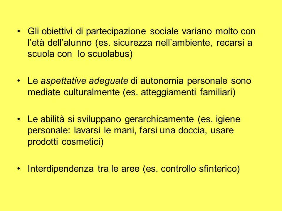 Gli obiettivi di partecipazione sociale variano molto con letà dellalunno (es. sicurezza nellambiente, recarsi a scuola con lo scuolabus) Le aspettati