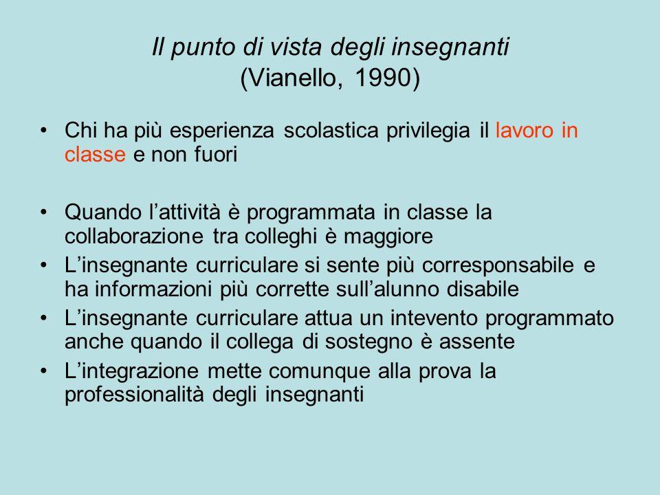 Il punto di vista degli insegnanti (Vianello, 1990) Chi ha più esperienza scolastica privilegia il lavoro in classe e non fuori Quando lattività è pro