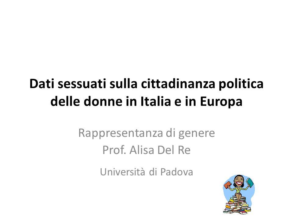 Dati sessuati sulla cittadinanza politica delle donne in Italia e in Europa Rappresentanza di genere Prof.