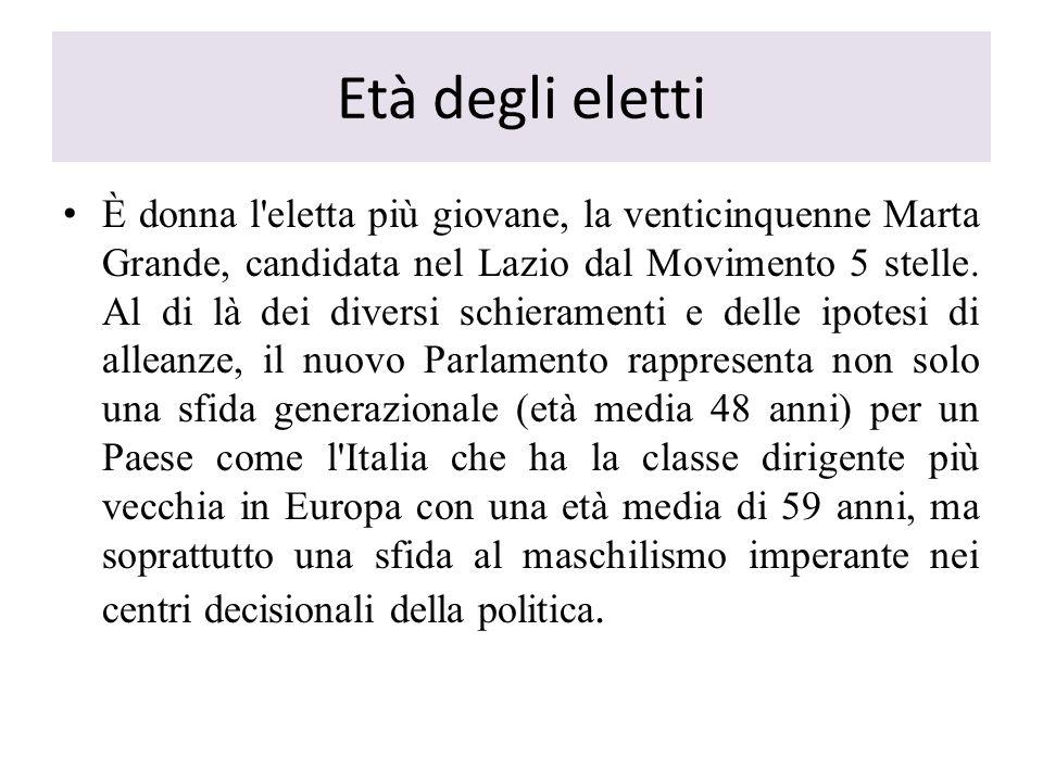 Età degli eletti È donna l eletta più giovane, la venticinquenne Marta Grande, candidata nel Lazio dal Movimento 5 stelle.