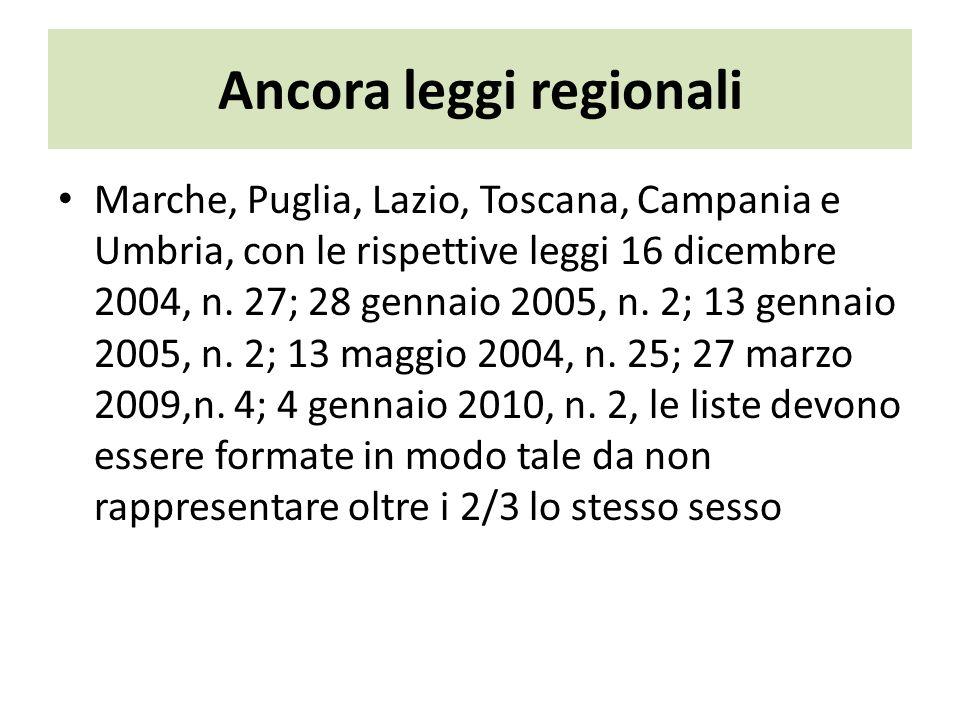 Ancora leggi regionali Marche, Puglia, Lazio, Toscana, Campania e Umbria, con le rispettive leggi 16 dicembre 2004, n.