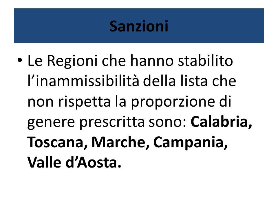 Sanzioni Le Regioni che hanno stabilito linammissibilità della lista che non rispetta la proporzione di genere prescritta sono: Calabria, Toscana, Marche, Campania, Valle dAosta.