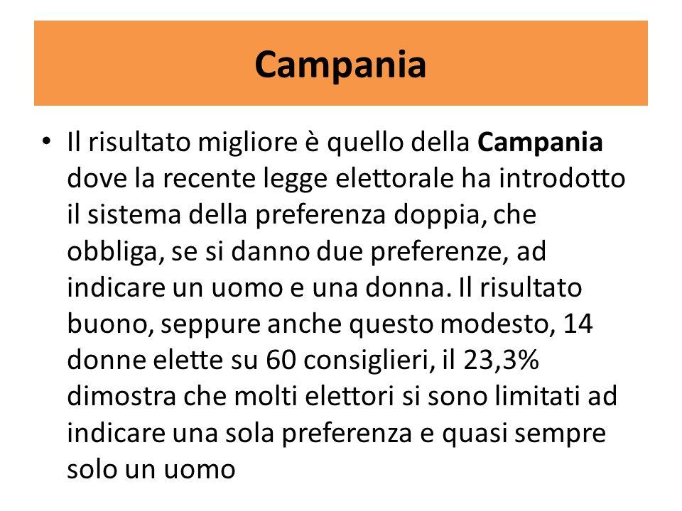 Campania Il risultato migliore è quello della Campania dove la recente legge elettorale ha introdotto il sistema della preferenza doppia, che obbliga, se si danno due preferenze, ad indicare un uomo e una donna.