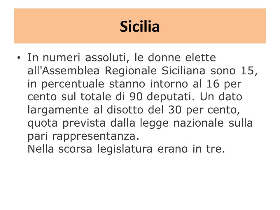 Sicilia In numeri assoluti, le donne elette all Assemblea Regionale Siciliana sono 15, in percentuale stanno intorno al 16 per cento sul totale di 90 deputati.