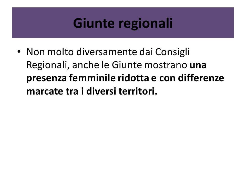 Giunte regionali Non molto diversamente dai Consigli Regionali, anche le Giunte mostrano una presenza femminile ridotta e con differenze marcate tra i diversi territori.