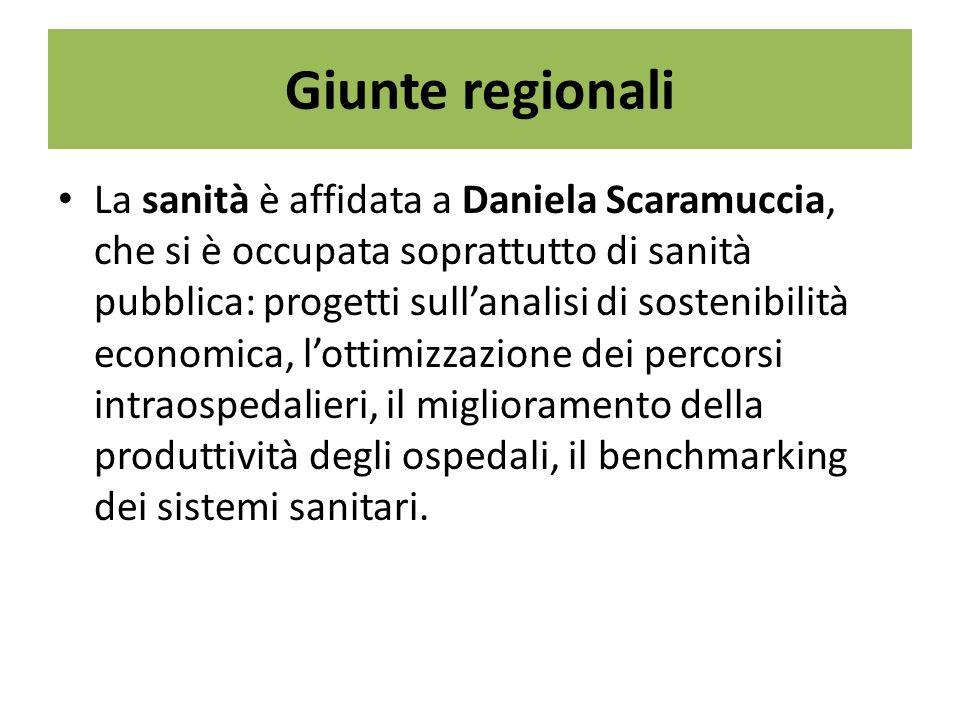 Giunte regionali La sanità è affidata a Daniela Scaramuccia, che si è occupata soprattutto di sanità pubblica: progetti sullanalisi di sostenibilità economica, lottimizzazione dei percorsi intraospedalieri, il miglioramento della produttività degli ospedali, il benchmarking dei sistemi sanitari.