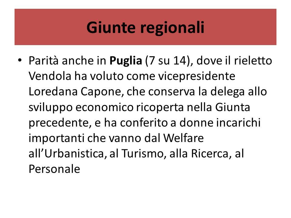 Giunte regionali Parità anche in Puglia (7 su 14), dove il rieletto Vendola ha voluto come vicepresidente Loredana Capone, che conserva la delega allo sviluppo economico ricoperta nella Giunta precedente, e ha conferito a donne incarichi importanti che vanno dal Welfare allUrbanistica, al Turismo, alla Ricerca, al Personale