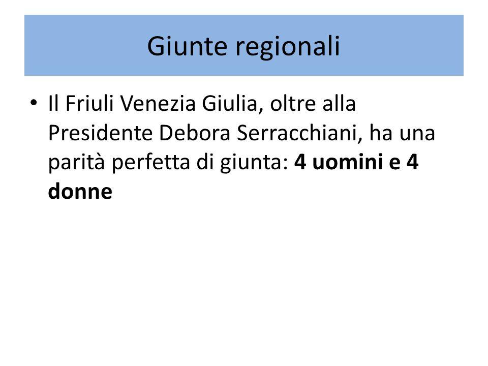 Giunte regionali Il Friuli Venezia Giulia, oltre alla Presidente Debora Serracchiani, ha una parità perfetta di giunta: 4 uomini e 4 donne