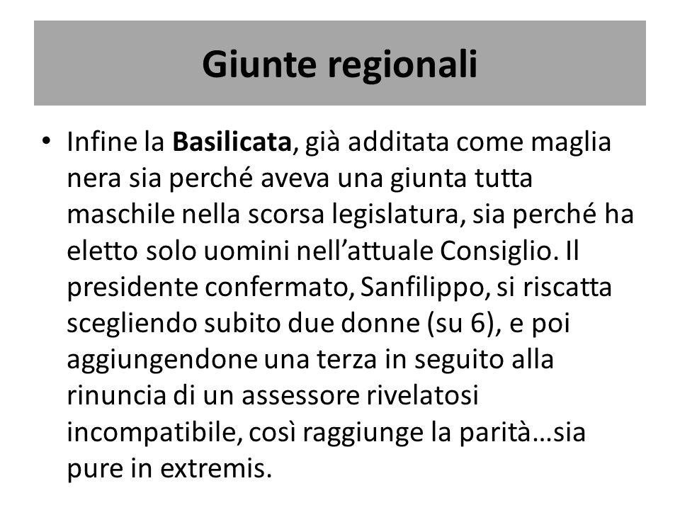 Giunte regionali Infine la Basilicata, già additata come maglia nera sia perché aveva una giunta tutta maschile nella scorsa legislatura, sia perché ha eletto solo uomini nellattuale Consiglio.