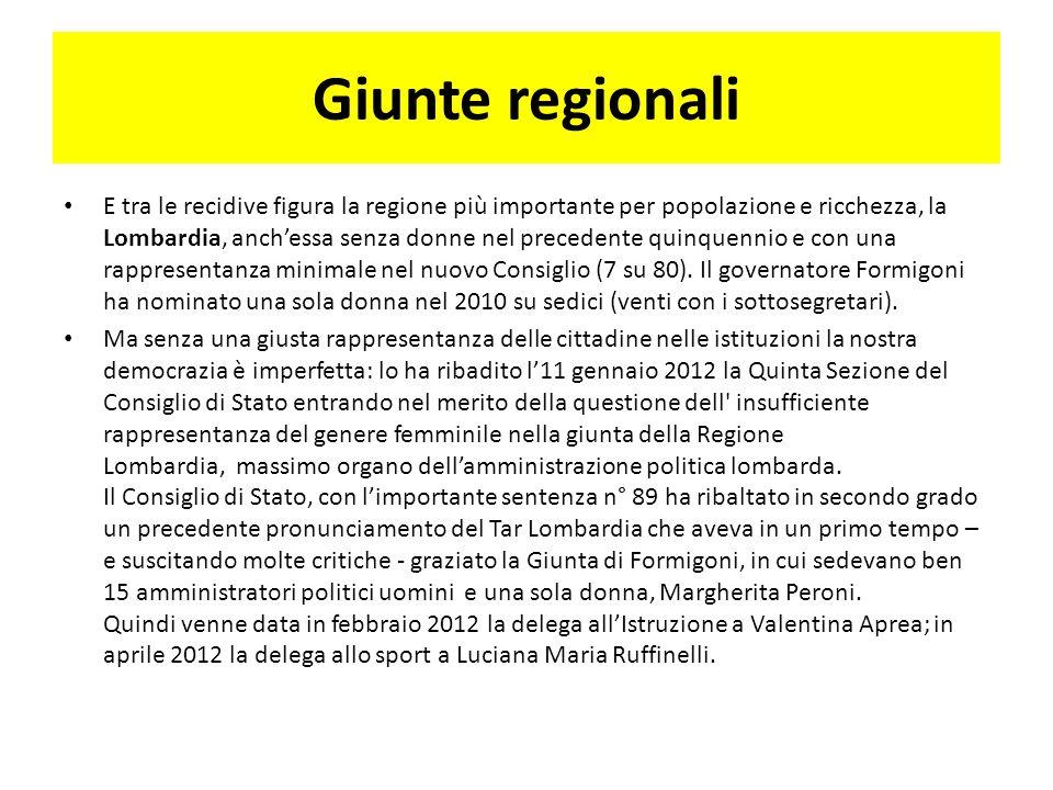 Giunte regionali E tra le recidive figura la regione più importante per popolazione e ricchezza, la Lombardia, anchessa senza donne nel precedente quinquennio e con una rappresentanza minimale nel nuovo Consiglio (7 su 80).