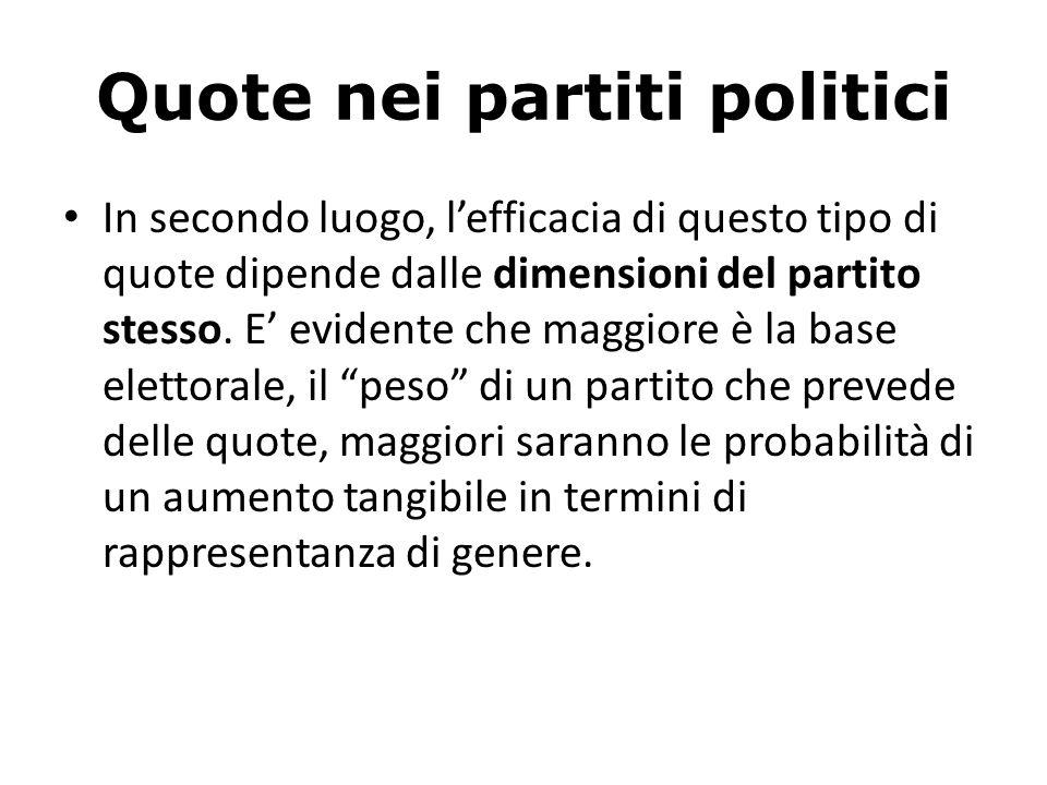 Quote nei partiti politici In secondo luogo, lefficacia di questo tipo di quote dipende dalle dimensioni del partito stesso.