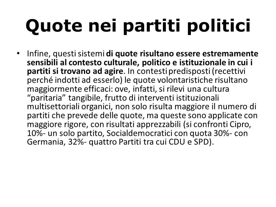 Quote nei partiti politici Infine, questi sistemi di quote risultano essere estremamente sensibili al contesto culturale, politico e istituzionale in cui i partiti si trovano ad agire.