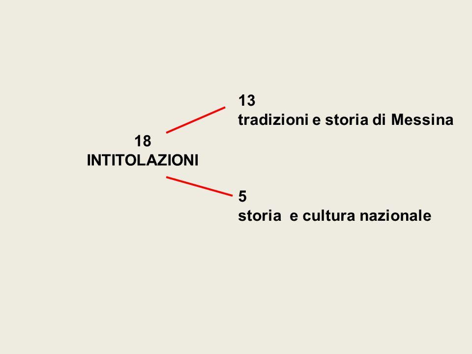 18 INTITOLAZIONI 13 tradizioni e storia di Messina 5 storia e cultura nazionale