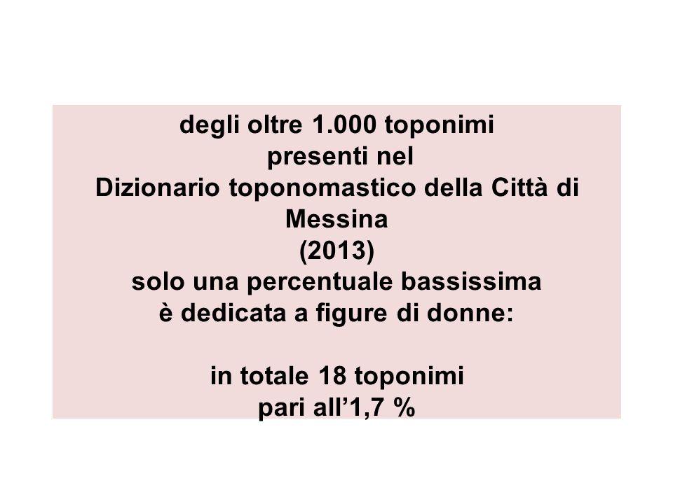 degli oltre 1.000 toponimi presenti nel Dizionario toponomastico della Città di Messina (2013) solo una percentuale bassissima è dedicata a figure di