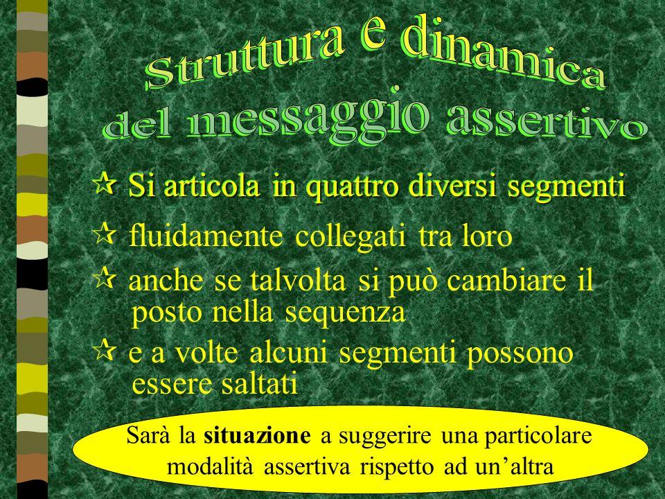 Messaggio assertivo Difesa dei propri diritti (ma io……….) Indicazione di nuove regole o di cambiamenti da suggerire allinterlocutore (fornire lalterna