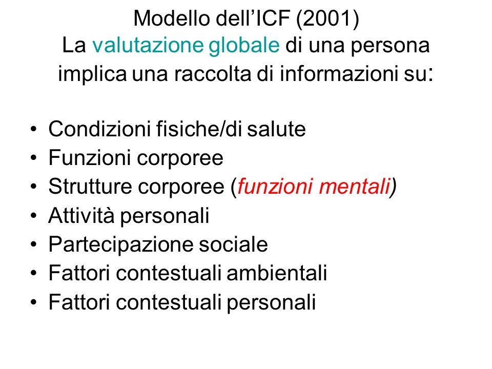 Modello dellICF (2001) La valutazione globale di una persona implica una raccolta di informazioni su : Condizioni fisiche/di salute Funzioni corporee Strutture corporee (funzioni mentali) Attività personali Partecipazione sociale Fattori contestuali ambientali Fattori contestuali personali