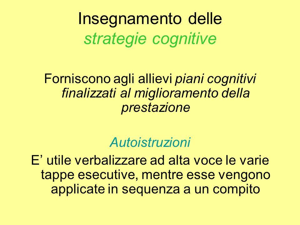 Insegnamento delle strategie cognitive Forniscono agli allievi piani cognitivi finalizzati al miglioramento della prestazione Autoistruzioni E utile verbalizzare ad alta voce le varie tappe esecutive, mentre esse vengono applicate in sequenza a un compito
