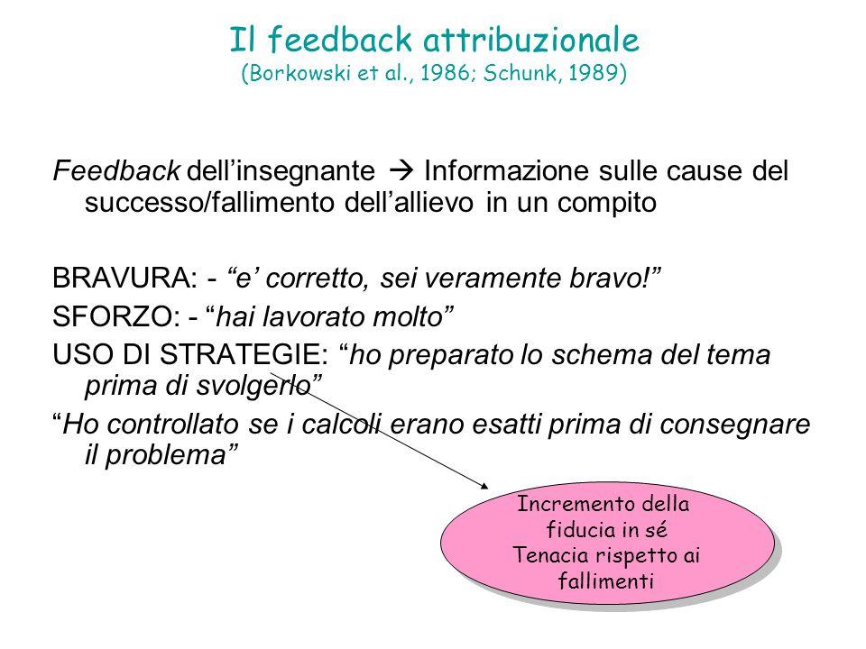 Il feedback attribuzionale (Borkowski et al., 1986; Schunk, 1989) Feedback dellinsegnante Informazione sulle cause del successo/fallimento dellallievo in un compito BRAVURA: - e corretto, sei veramente bravo.