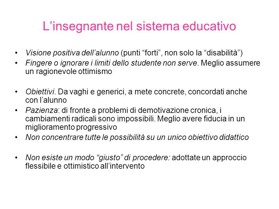 Linsegnante nel sistema educativo Visione positiva dellalunno (punti forti, non solo la disabilità) Fingere o ignorare i limiti dello studente non serve.