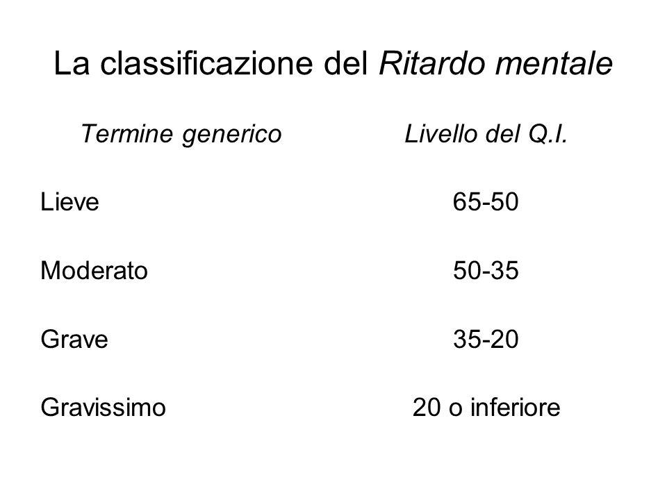 La classificazione del Ritardo mentale Termine generico Lieve Moderato Grave Gravissimo Livello del Q.I.
