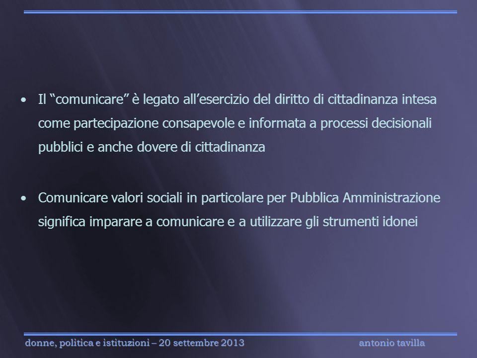 antonio tavilla donne, politica e istituzioni – 20 settembre 2013 Il comunicare è legato allesercizio del diritto di cittadinanza intesa come partecip