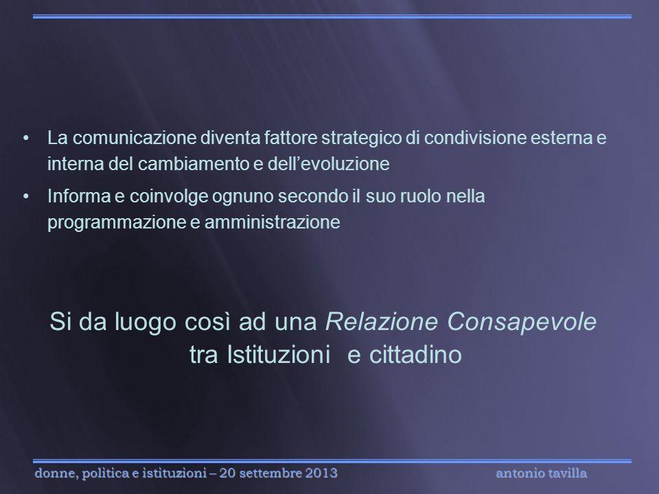 antonio tavilla donne, politica e istituzioni – 20 settembre 2013 La comunicazione diventa fattore strategico di condivisione esterna e interna del ca