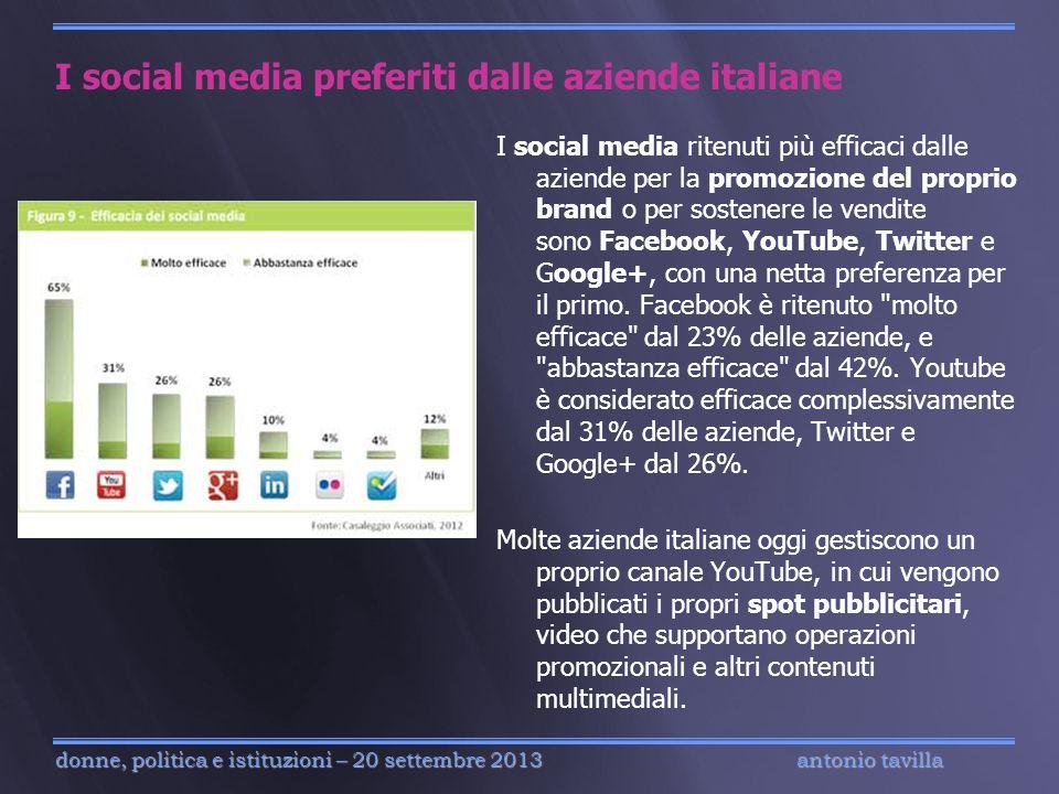antonio tavilla donne, politica e istituzioni – 20 settembre 2013 I social media preferiti dalle aziende italiane I social media ritenuti più efficaci