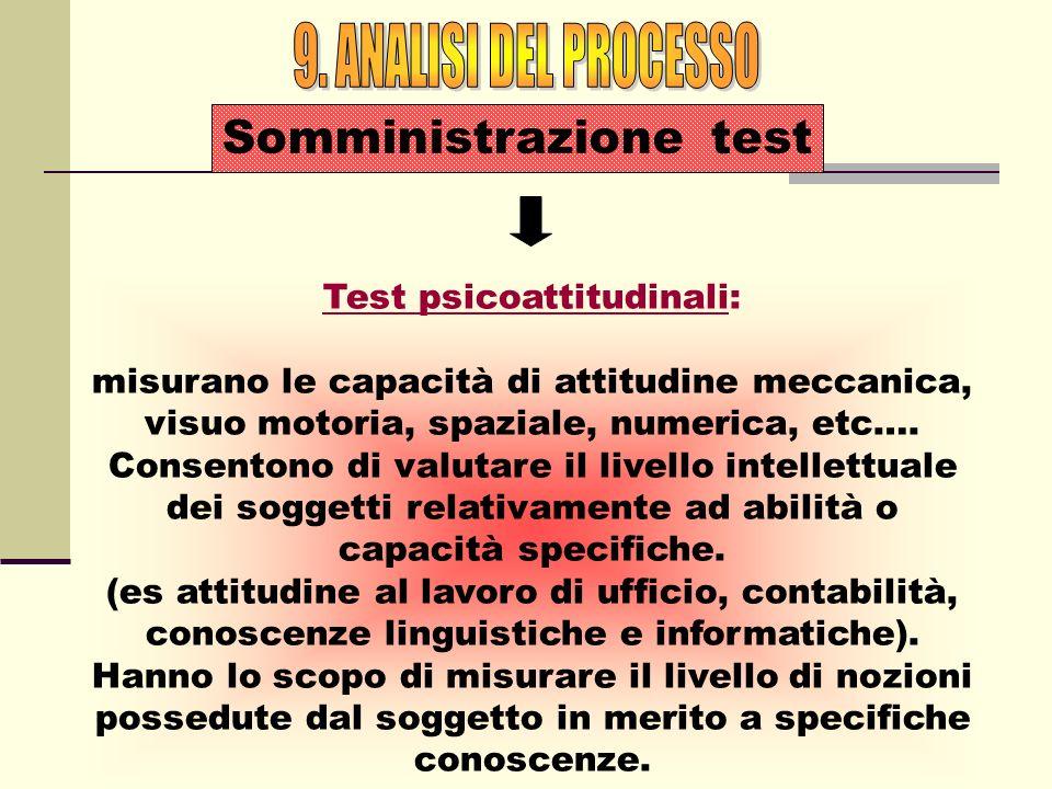 Somministrazione test Test psicoattitudinali: misurano le capacità di attitudine meccanica, visuo motoria, spaziale, numerica, etc…. Consentono di val