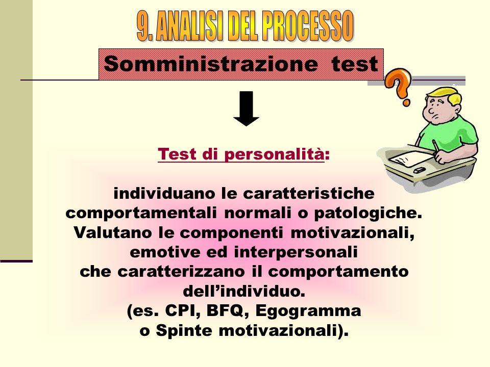 Somministrazione test Test di personalità: individuano le caratteristiche comportamentali normali o patologiche. Valutano le componenti motivazionali,