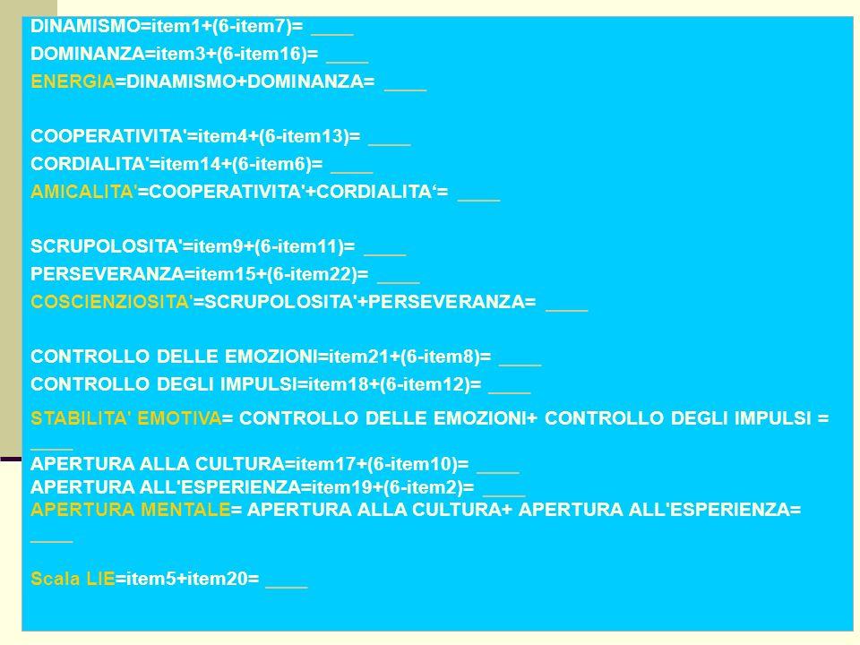 DINAMISMO=item1+(6-item7)= ____ DOMINANZA=item3+(6-item16)= ____ ENERGIA=DINAMISMO+DOMINANZA= ____ COOPERATIVITA'=item4+(6-item13)= ____ CORDIALITA'=i