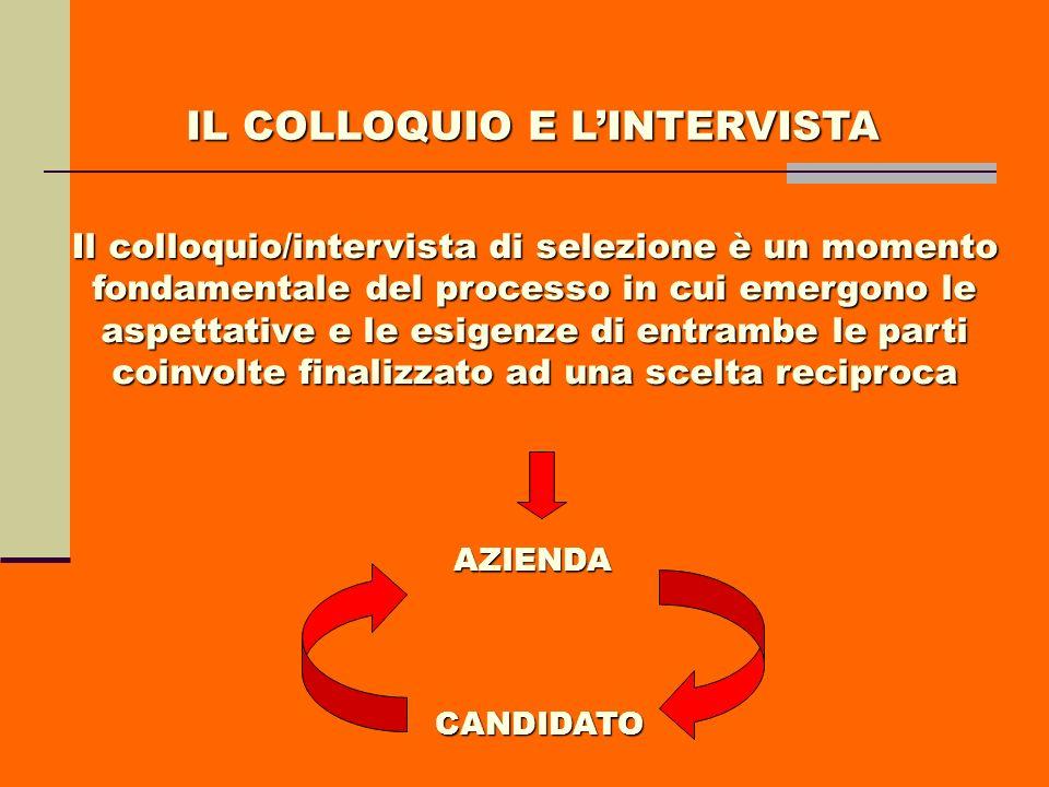 IL COLLOQUIO E LINTERVISTA Il colloquio/intervista di selezione è un momento fondamentale del processo in cui emergono le aspettative e le esigenze di