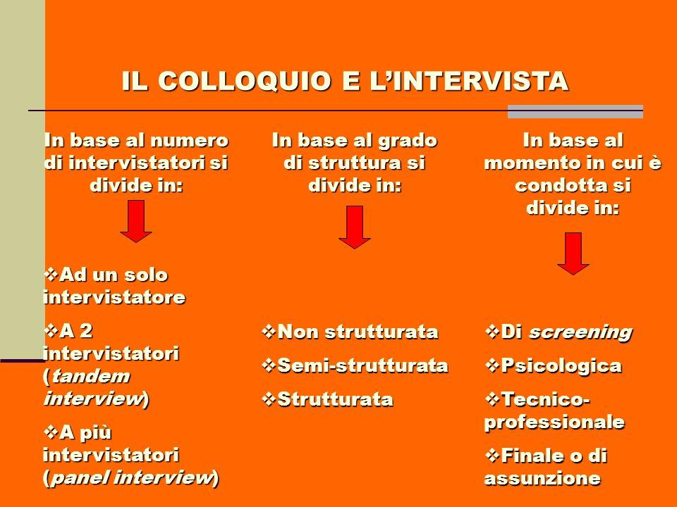 IL COLLOQUIO E LINTERVISTA In base al numero di intervistatori si divide in: In base al momento in cui è condotta si divide in: Ad un solo intervistat