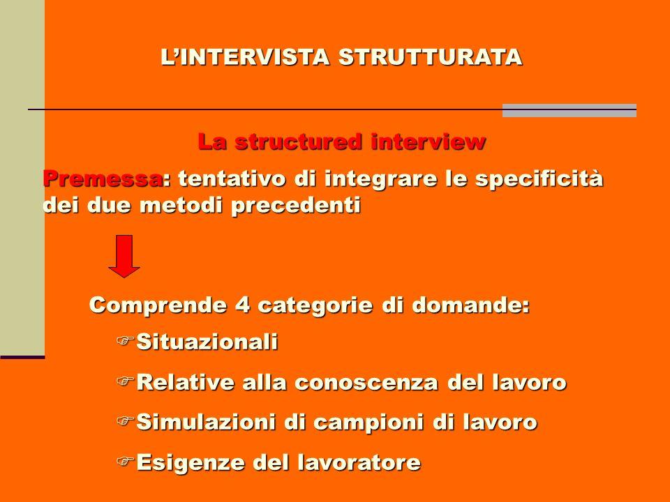 LINTERVISTA STRUTTURATA La structured interview Premessa: tentativo di integrare le specificità dei due metodi precedenti Comprende 4 categorie di dom