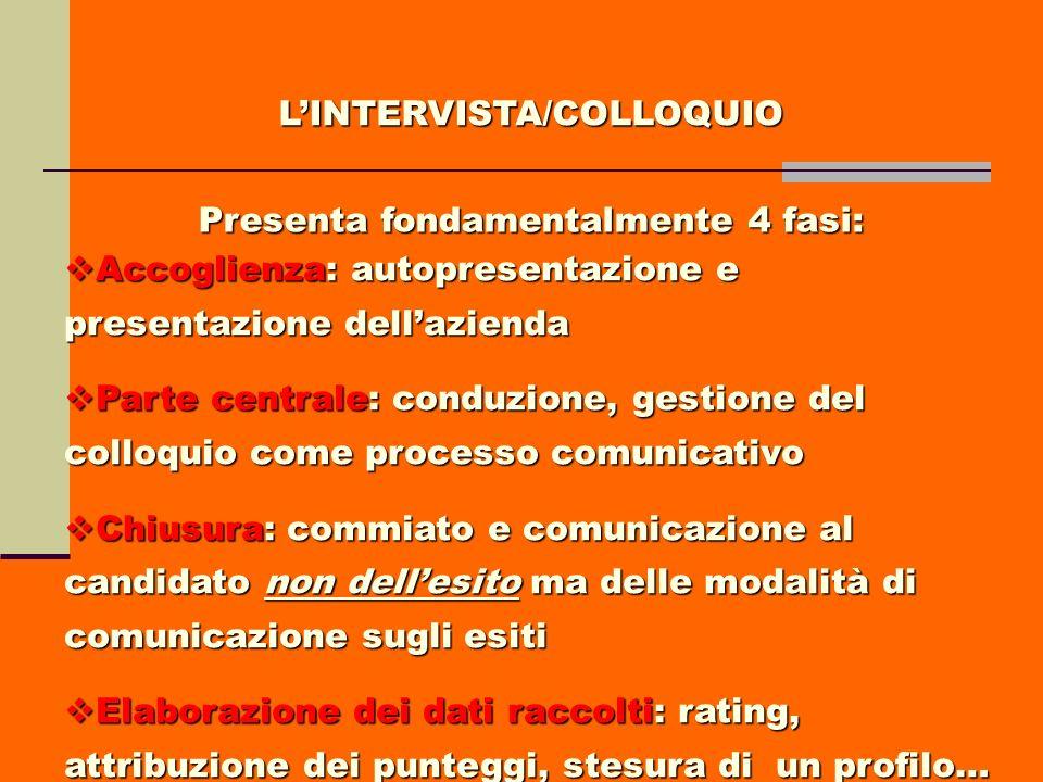 LINTERVISTA/COLLOQUIO Presenta fondamentalmente 4 fasi: Accoglienza: autopresentazione e presentazione dellazienda Accoglienza: autopresentazione e pr