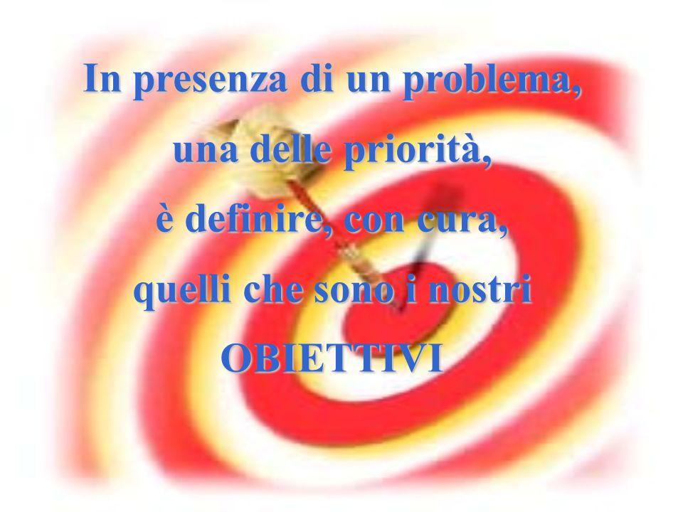 1° domanda: COSÈ UN PROBLEMA? Abbiamo un problema quando un ostacolo si sovrappone al raggiungimento di un obiettivo. 2° domanda: COME PUÓ AIUTARCI IL