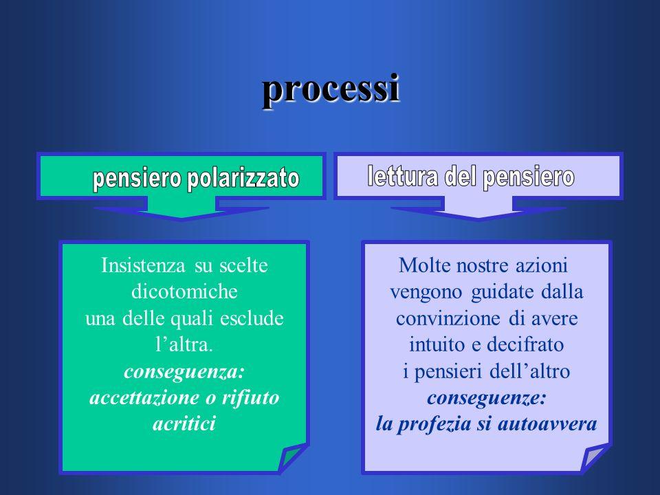 I processi Le credenze costituiscono delle batterie che caricano alcuni fondamentali processi cognitivi Selezione arbitraria delle informazioni: consi