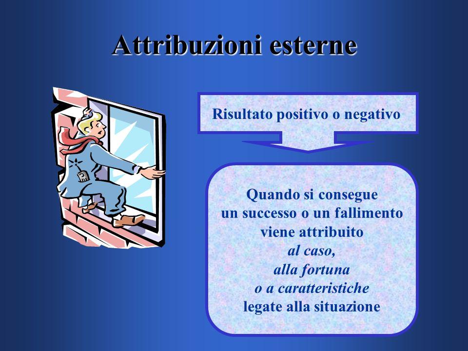 Attribuzioni esterne Risultato positivo o negativo Quando si consegue un successo o un fallimento viene attribuito al caso, alla fortuna o a caratteristiche legate alla situazione