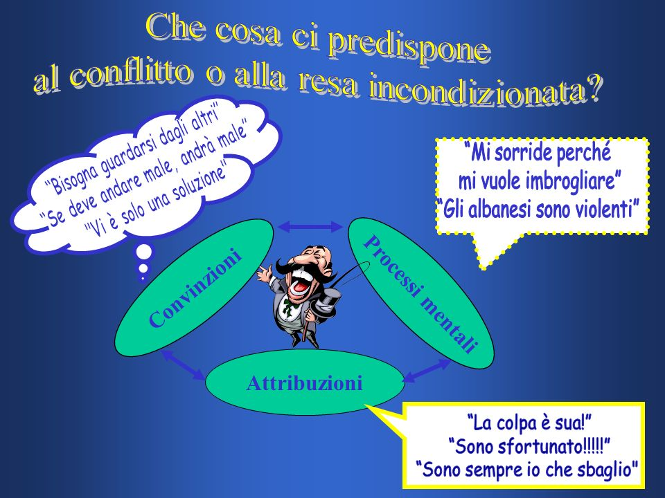 Convinzioni Attribuzioni Processi mentali