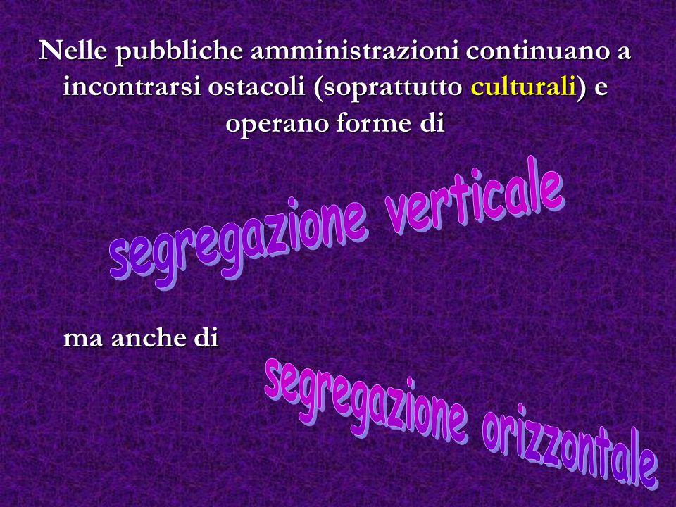 Nelle pubbliche amministrazioni continuano a incontrarsi ostacoli (soprattutto culturali) e operano forme di ma anche di