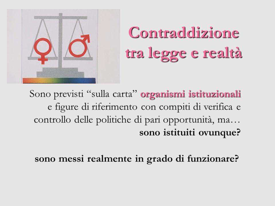 organismi istituzionali Sono previsti sulla carta organismi istituzionali e figure di riferimento con compiti di verifica e controllo delle politiche di pari opportunità, ma… sono istituiti ovunque.