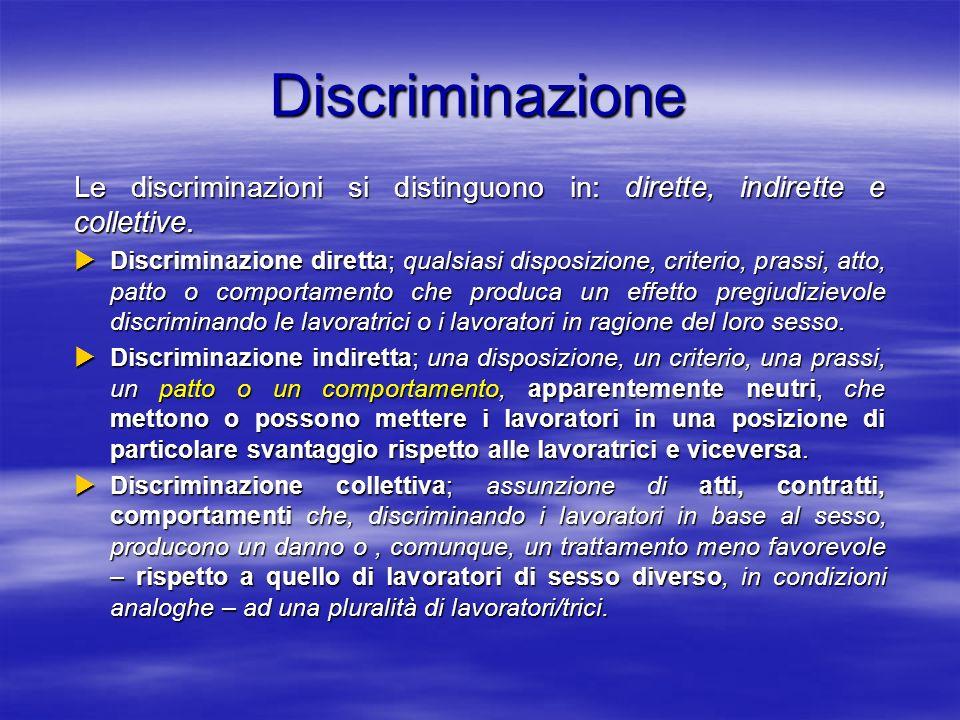 Discriminazione Le discriminazioni si distinguono in: dirette, indirette e collettive. Discriminazione diretta; qualsiasi disposizione, criterio, pras